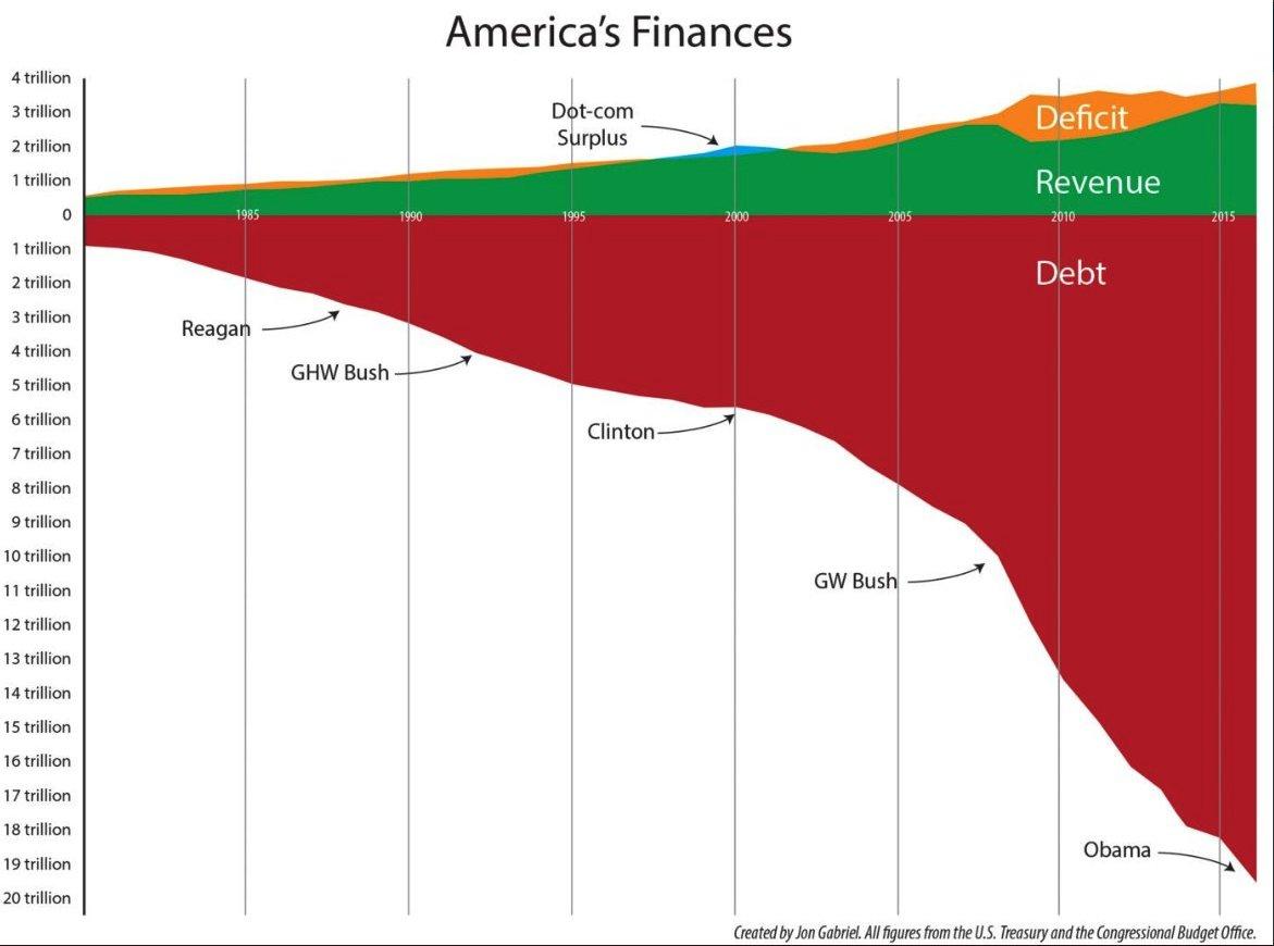 La finance on en parle ? - Page 22 Dey76a10