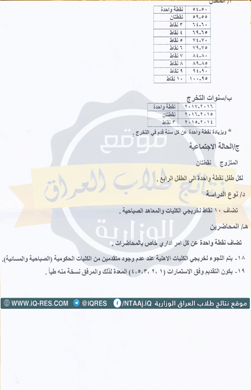 عاجل استمارة التعيينات في تربية محافظة الديوانية 2018 تعيينات وزارة التربية 0410