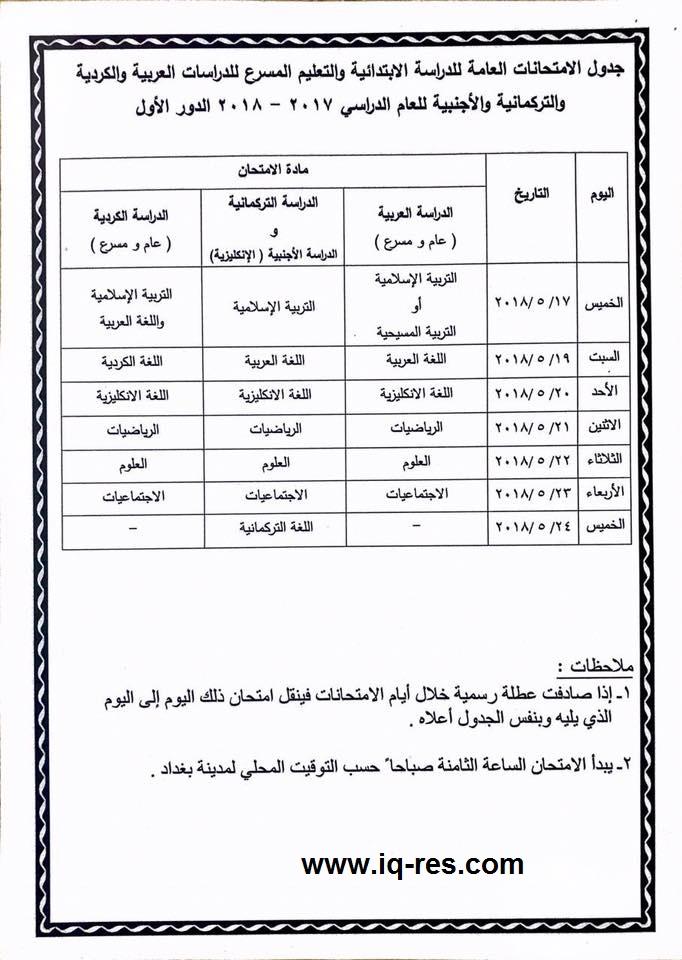 جدول امتحانات الصف السادس الابتدائي الدور الاول 2018 وزارة التربية 28958910