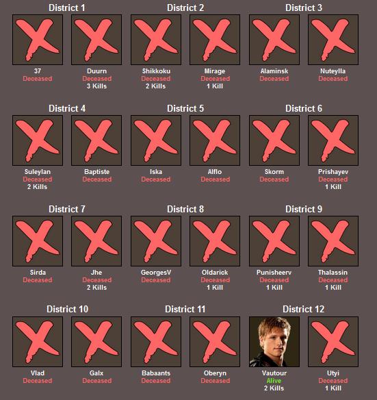 [FIC] Les Hungers Games de CSP Day10b10