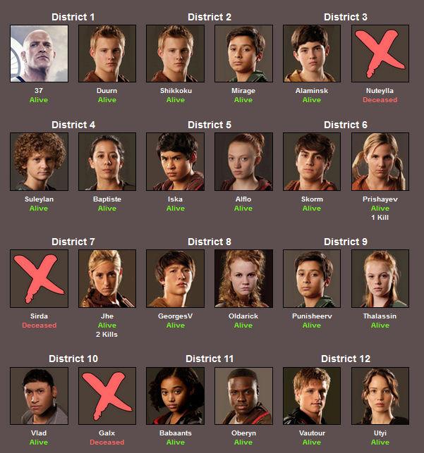 [FIC] Les Hungers Games de CSP Day1c10