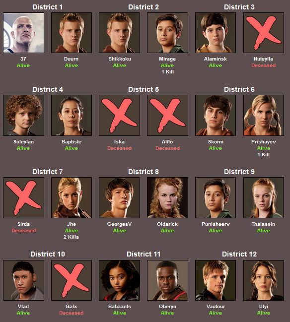 [FIC] Les Hungers Games de CSP Day2c10