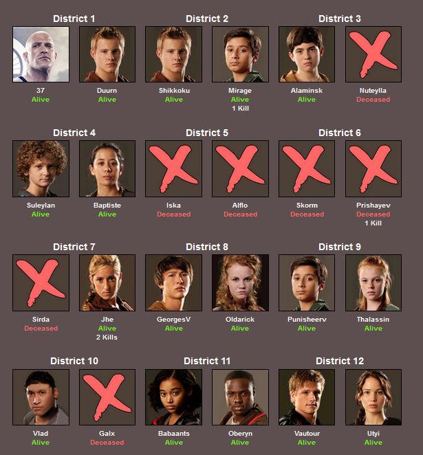 [FIC] Les Hungers Games de CSP Day3c10