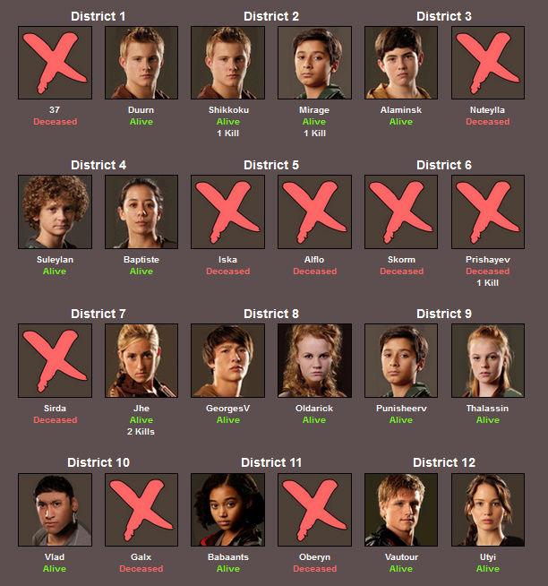[FIC] Les Hungers Games de CSP Day4c10