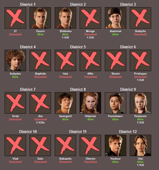 [FIC] Les Hungers Games de CSP Day6b10