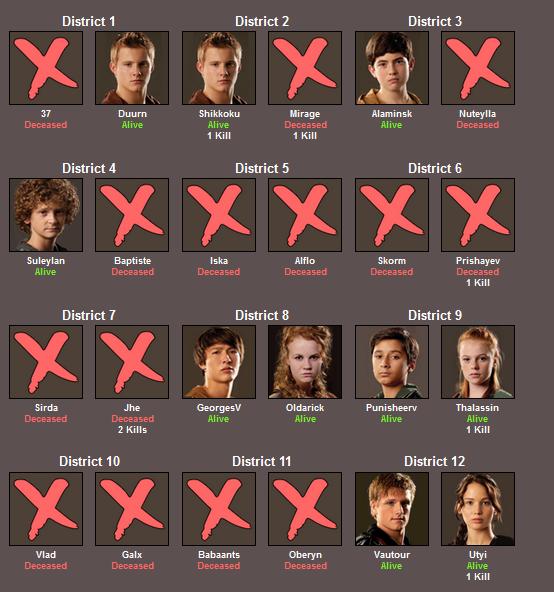 [FIC] Les Hungers Games de CSP Day7c10