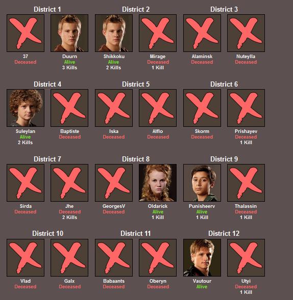 [FIC] Les Hungers Games de CSP Day8c10