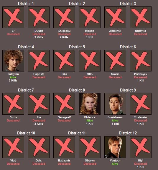 [FIC] Les Hungers Games de CSP Day9b10