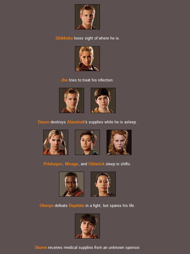 [FIC] Les Hungers Games de CSP Night211