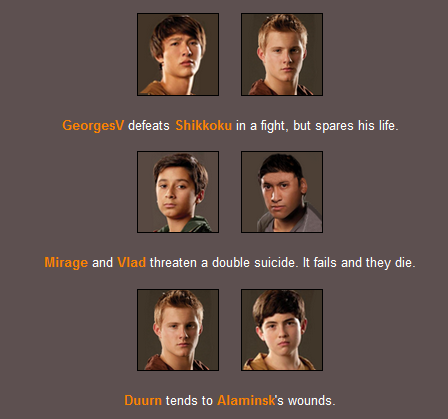[FIC] Les Hungers Games de CSP Night410