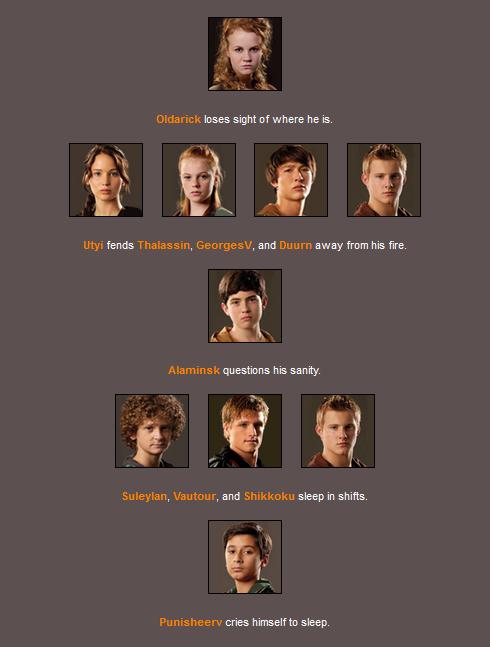 [FIC] Les Hungers Games de CSP Night610
