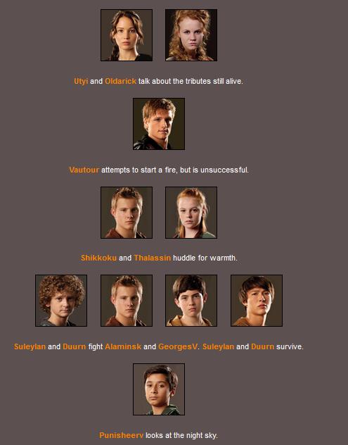 [FIC] Les Hungers Games de CSP Night710