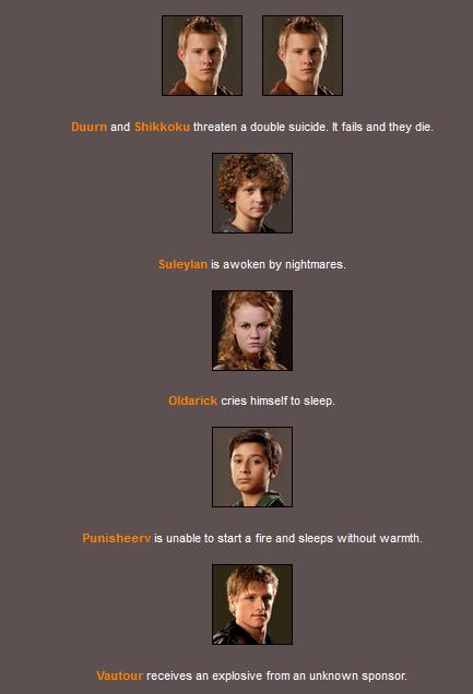 [FIC] Les Hungers Games de CSP Night810
