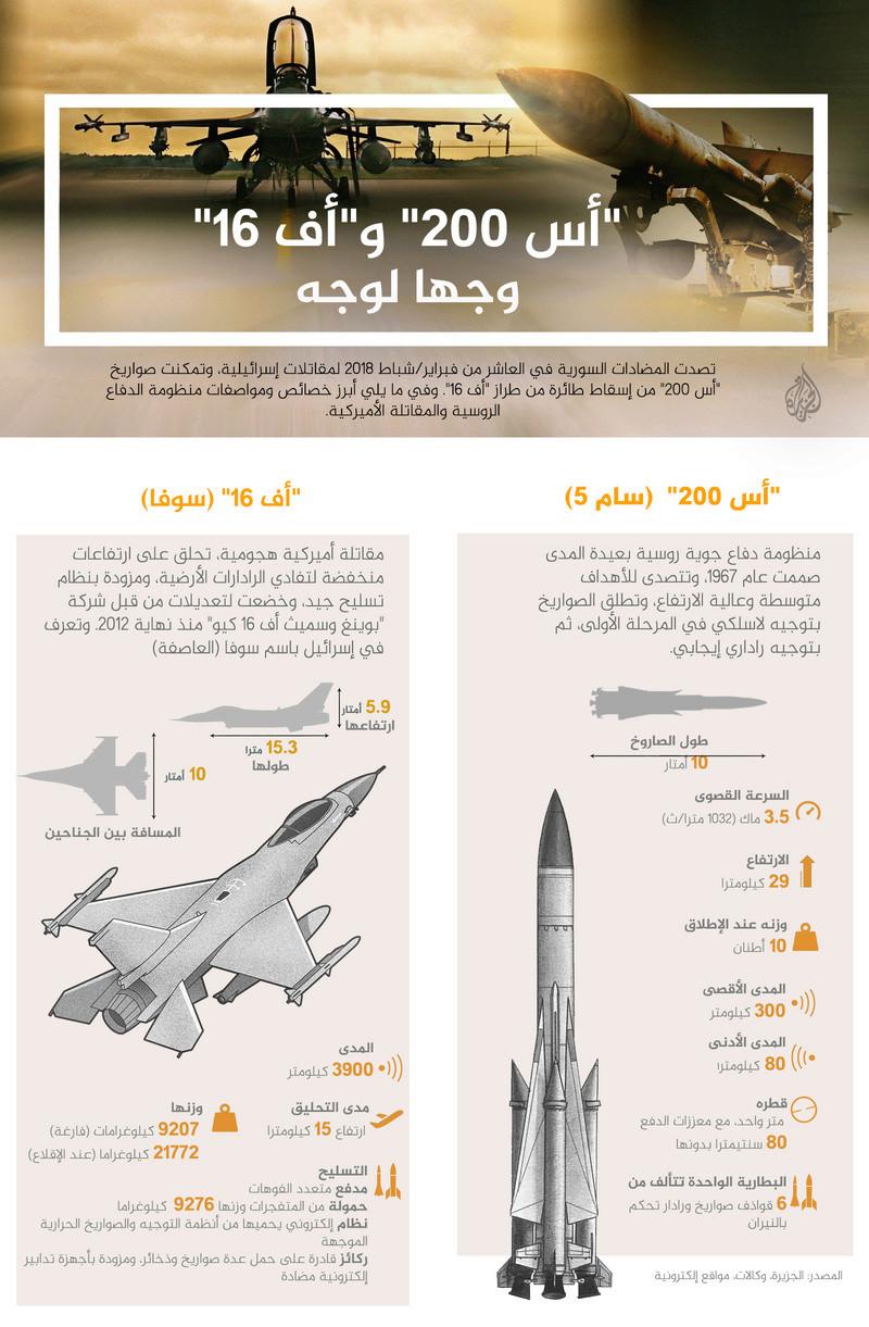 Guerre Civile en Syrie ( LISEZ LE PREMIER POST ! ) - Statut spécial  - - Page 13 A1dc9610