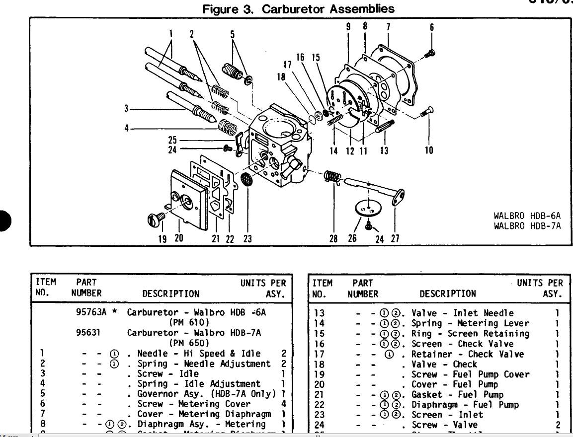 Carburatore Walbro HDB-7B e McCulloch 650 Pro Mac Senza_10