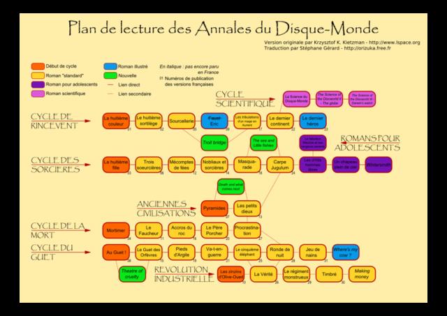 [Saga] Les Annales du Disque-monde 11tvfb10