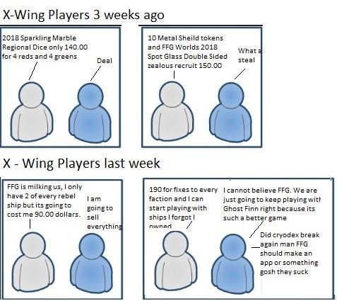 X-Wing 2. Edition. Wer macht weiter oder hört auf? - Seite 3 32077610