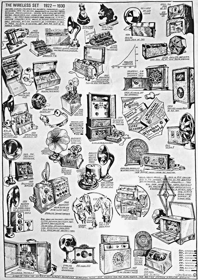 Radio... (non identifié) & TSF - Page 2 59872210