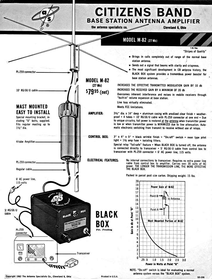 Black Box M-82 (Amplificateur d'antenne) (Vintage) Black_11