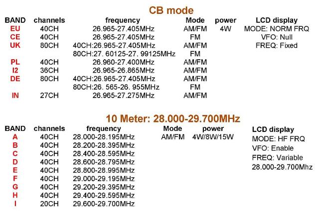 CRT 2000 (Mobile) Crt20011