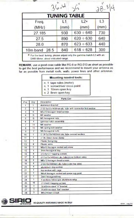 Sirio Vector 4000 Page_013