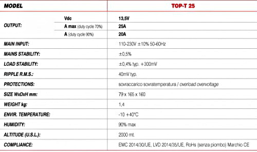 alimentation - Microset Top-T 25 (Alimentation stabilisée, silencieuse) Top-t210