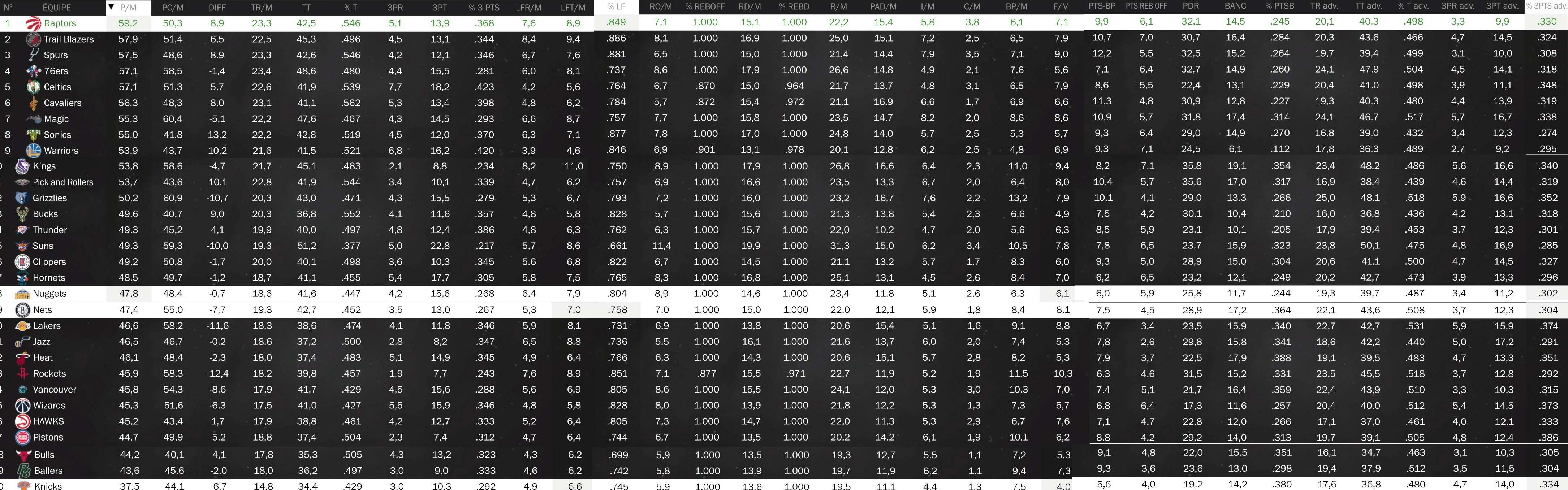 Statistiques collectives Stats_13