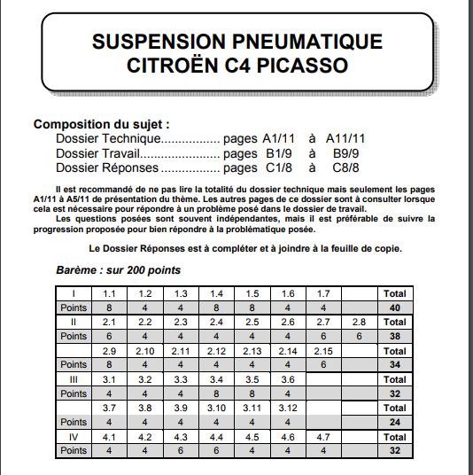 Suspension pneumatique Citroën C4 picasso Captur27