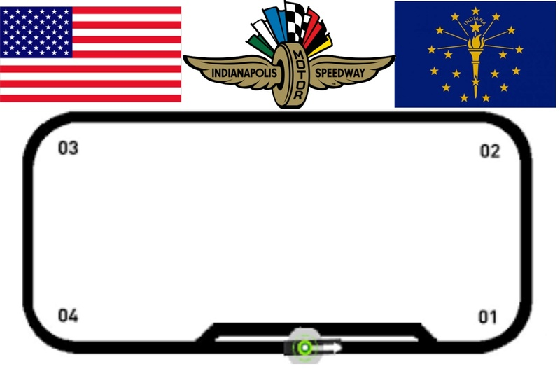 Test 1 - Indianapolis Motor Speedway Sign ups October 21 Be2cc210