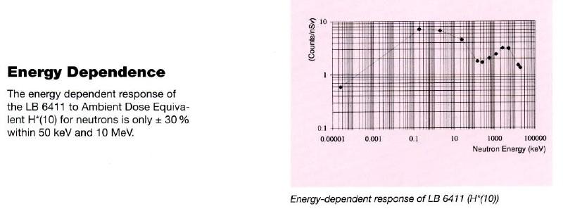 Balise portative neutron & facteur de pondération Repons11