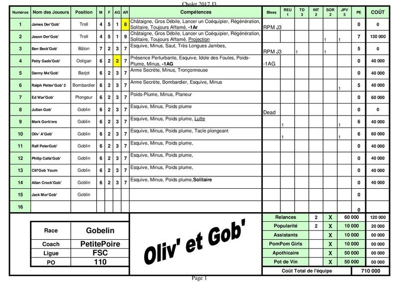 Feuilles d'équipes - Page 2 Blood_10