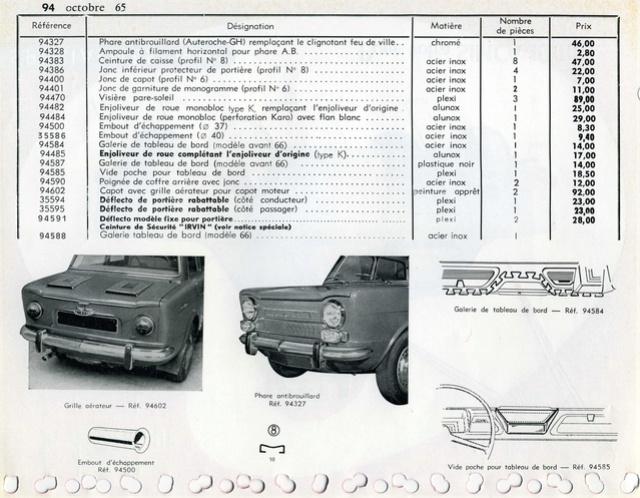 PERSONNALISER SON AUTO: accessoiristes, carrossiers, etc... Img51610