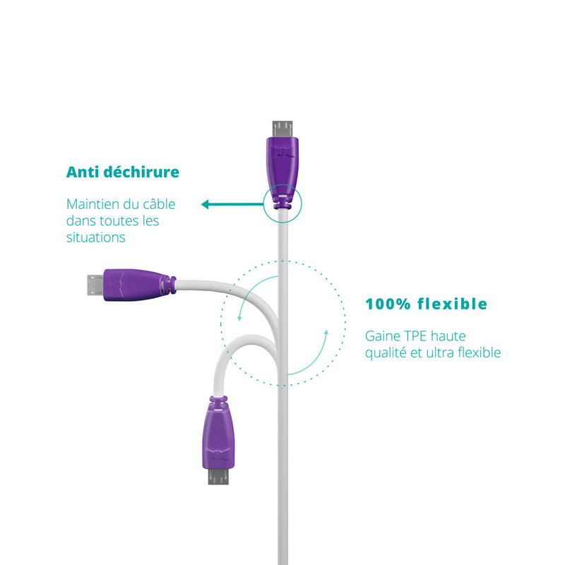 Des câbles de qualité et durables pour un prix raisonnable ! Anti_d11