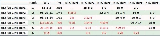 FBR 08 October 17th 2017 Tier_v11