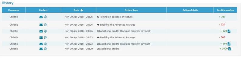 2 - Credits problem Credit10
