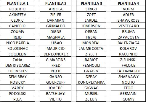 PLANTILLAS 110