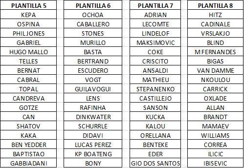 PLANTILLAS 210