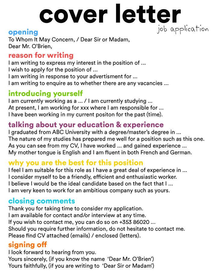 ¿ Qué es y cómo hacer una cover letter en inglés? 26733710