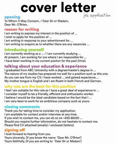 Qué es y cómo hacer una cover letter en inglés?