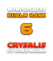 WoW Guild Rankings