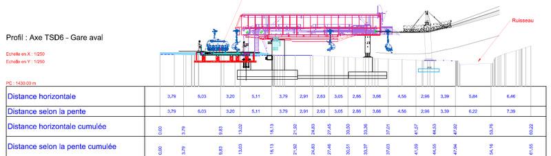 Construction TSD6B Legends (Plan de l'Homme) - Méribel (Les 3 Vallées) 41336710