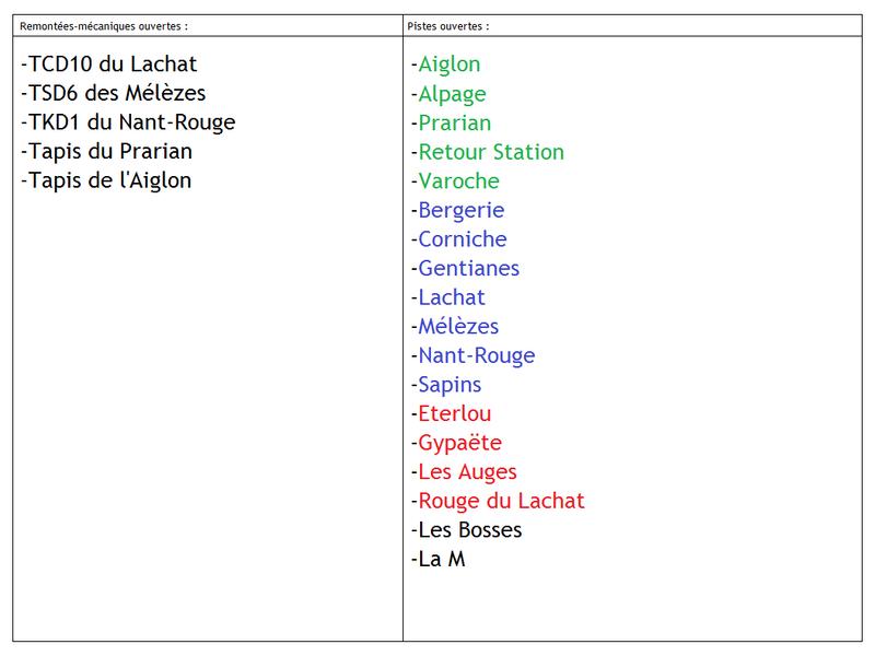 Auxois | Ma station miniature  - Page 18 Pistes10