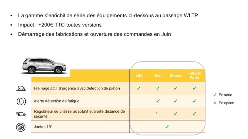 2016 - [Renault] Koleos II [HZG] - Page 8 Img_2022
