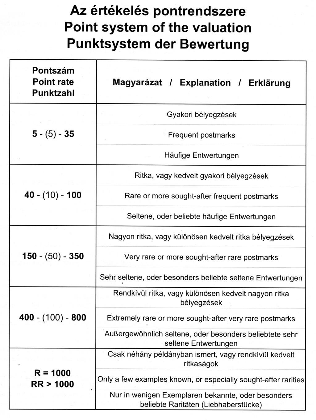 ungarn - m`s UNGARN 1871 Zz02010