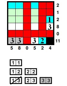 Labirintus 2. Labi410