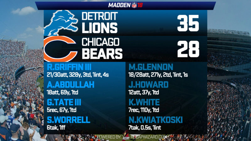 Detroit News Game-r34