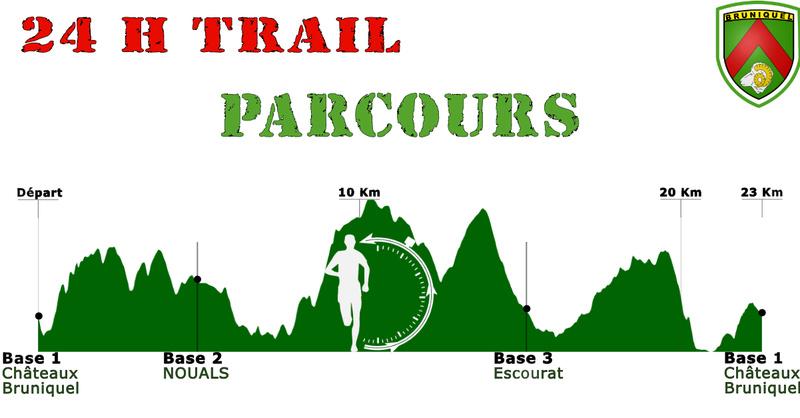 Les 24 heures du trail, Bruniquel samedi 3/dimanche 4 février 2018 Raodbo10