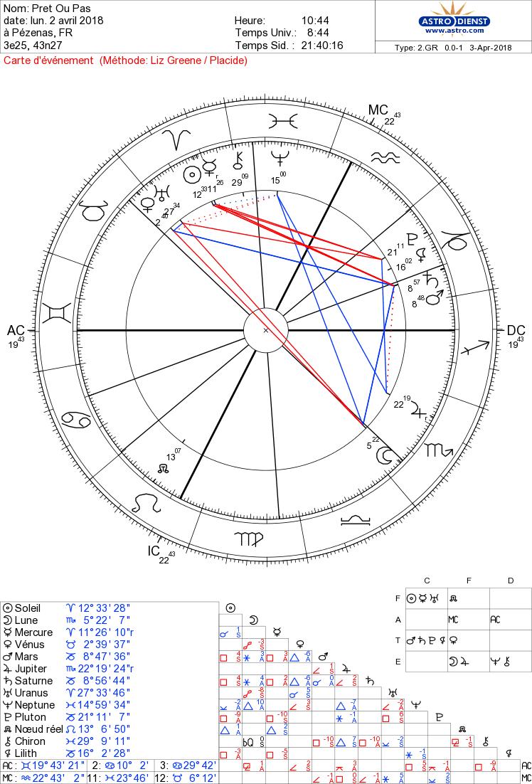 QH : partir en colonie? Astro_16