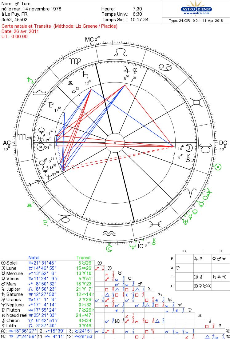 noeud nord centre galactique Astro_18