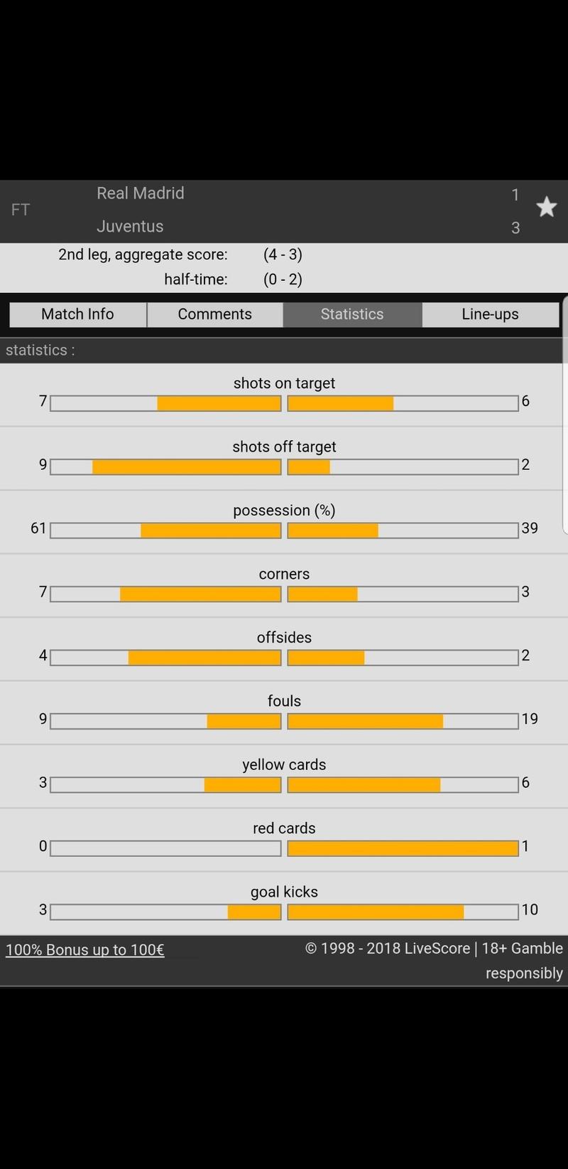 UCL SF1 17/18 | Bayern Munich Vs Real Madrid - Page 4 Screen11